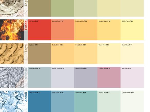 Affordable cheap colori per pareti le ultime tendenze with colori per parete with tabella colori - Tabella colori per pareti interne ...