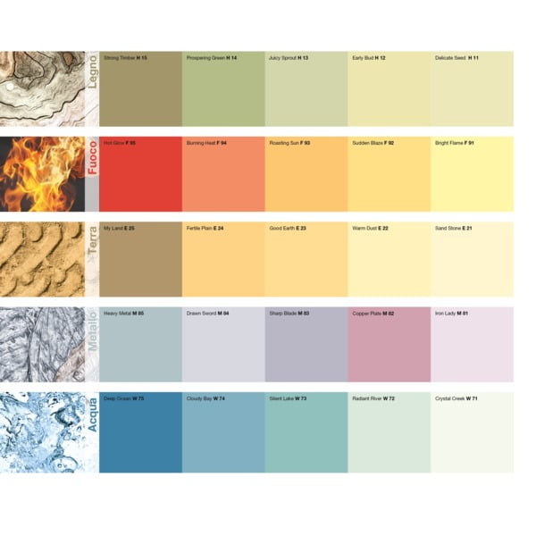 Colori per pareti - le ultime tendenze - KOPPA – Vernici, pitture, impregnant...